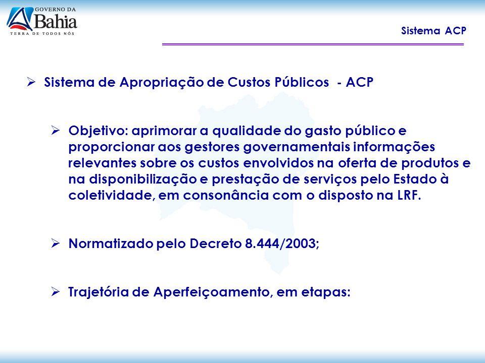 Sistema ACP Sistema de Apropriação de Custos Públicos - ACP Objetivo: aprimorar a qualidade do gasto público e proporcionar aos gestores governamentai