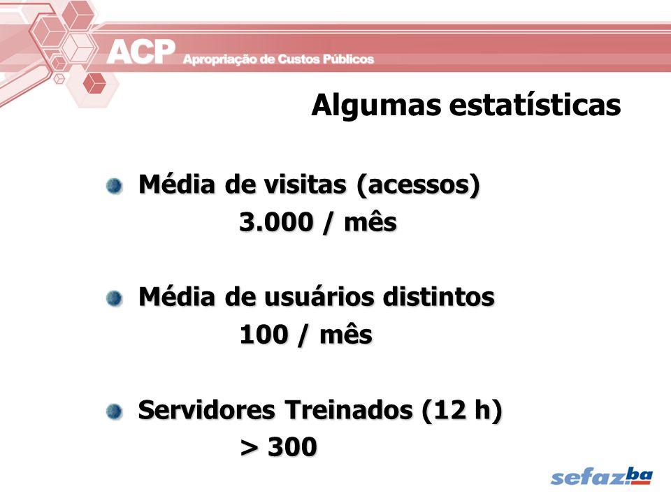 Média de visitas (acessos) 3.000 / mês Média de usuários distintos 100 / mês Servidores Treinados (12 h) > 300 Algumas estatísticas