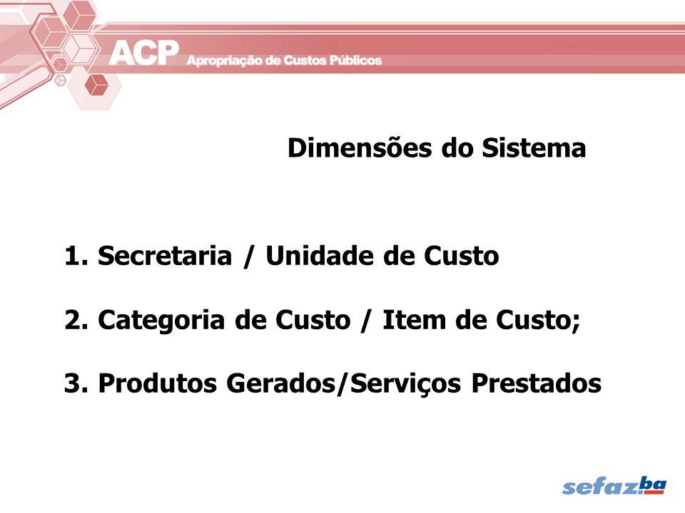 Dimensões do Sistema 1.Secretaria / Unidade de Custo 2.Categoria de Custo / Item de Custo; 3.Produtos Gerados/Serviços Prestados
