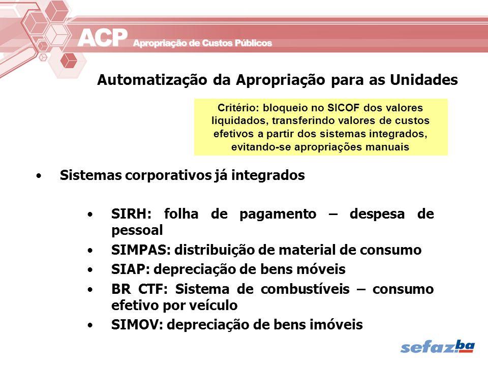Automatização da Apropriação para as Unidades Sistemas corporativos já integrados SIRH: folha de pagamento – despesa de pessoal SIMPAS: distribuição d