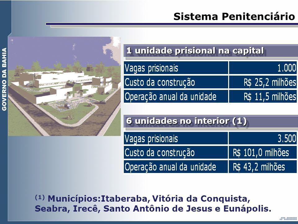 (1) Municípios:Itaberaba, Vitória da Conquista, Seabra, Irecê, Santo Antônio de Jesus e Eunápolis. Sistema Penitenciário 1 unidade prisional na capita