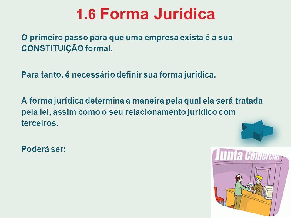 1.6 Forma Jurídica O primeiro passo para que uma empresa exista é a sua CONSTITUIÇÃO formal. Para tanto, é necessário definir sua forma jurídica. A fo