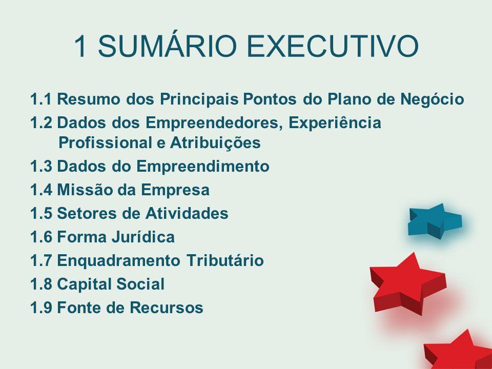 1 SUMÁRIO EXECUTIVO 1.1 Resumo dos Principais Pontos do Plano de Negócio 1.2 Dados dos Empreendedores, Experiência Profissional e Atribuições 1.3 Dado
