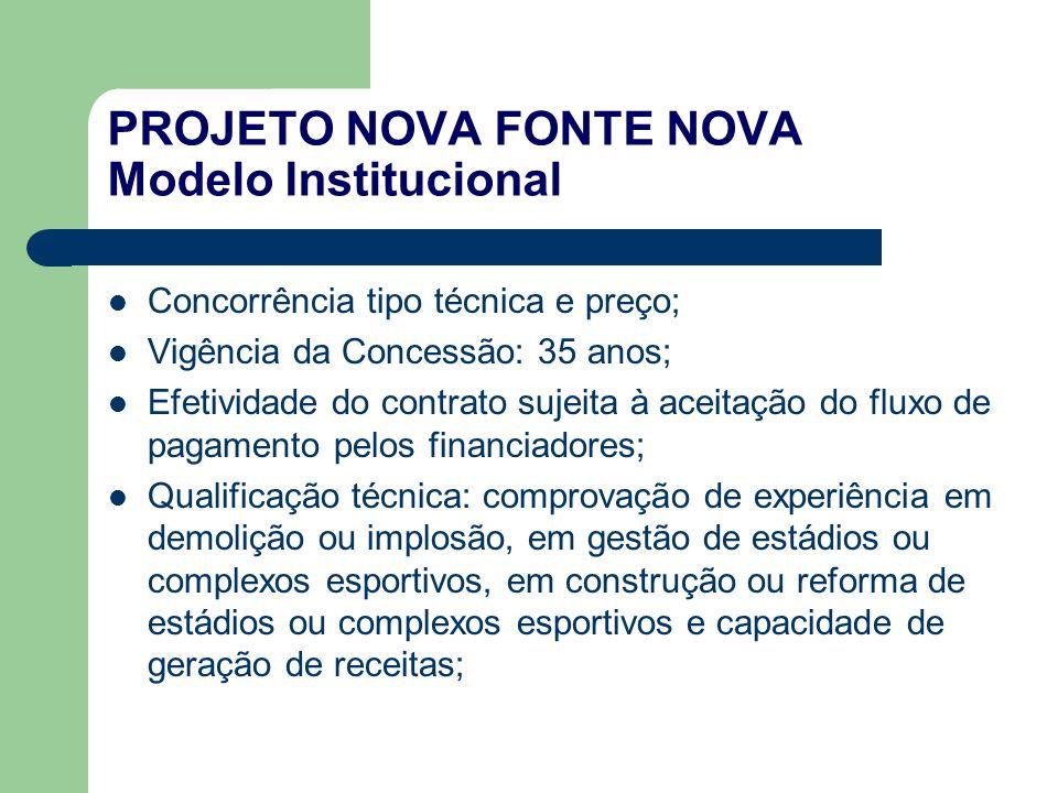 PROJETO NOVA FONTE NOVA Modelo Institucional Concorrência tipo técnica e preço; Vigência da Concessão: 35 anos; Efetividade do contrato sujeita à acei