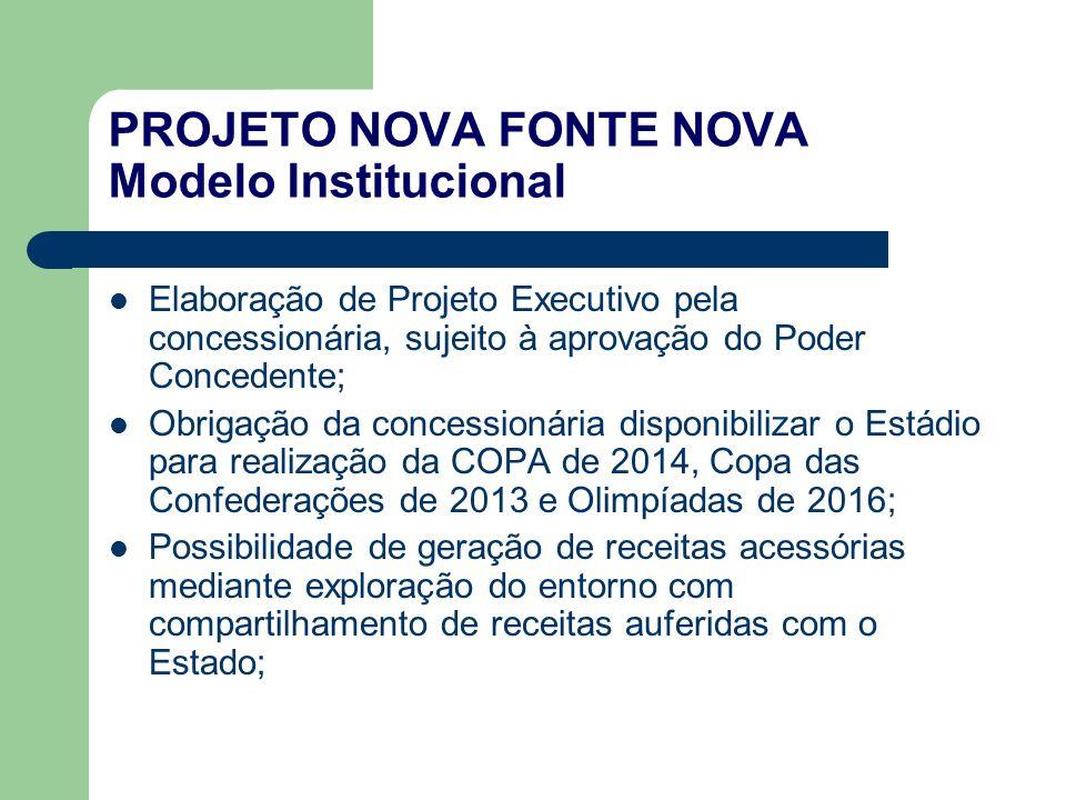 PROJETO NOVA FONTE NOVA Modelo Institucional Elaboração de Projeto Executivo pela concessionária, sujeito à aprovação do Poder Concedente; Obrigação d