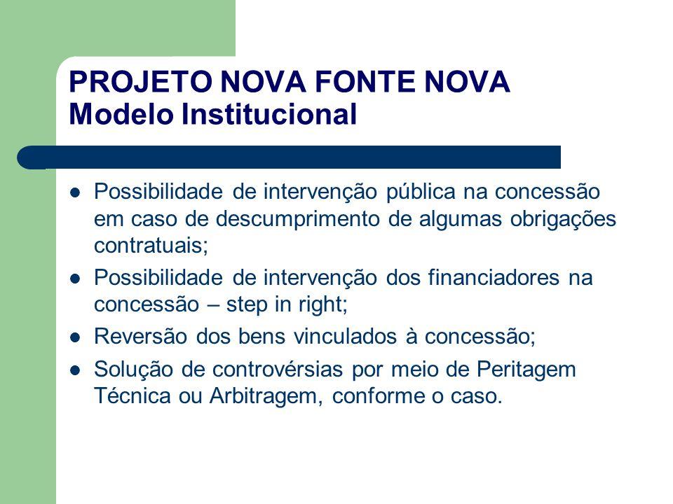 PROJETO NOVA FONTE NOVA Modelo Institucional Possibilidade de intervenção pública na concessão em caso de descumprimento de algumas obrigações contrat