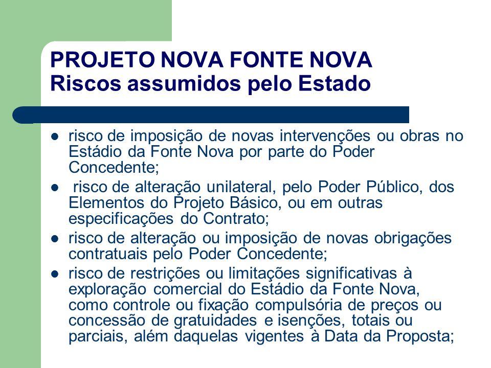 PROJETO NOVA FONTE NOVA Riscos assumidos pelo Estado risco de imposição de novas intervenções ou obras no Estádio da Fonte Nova por parte do Poder Con