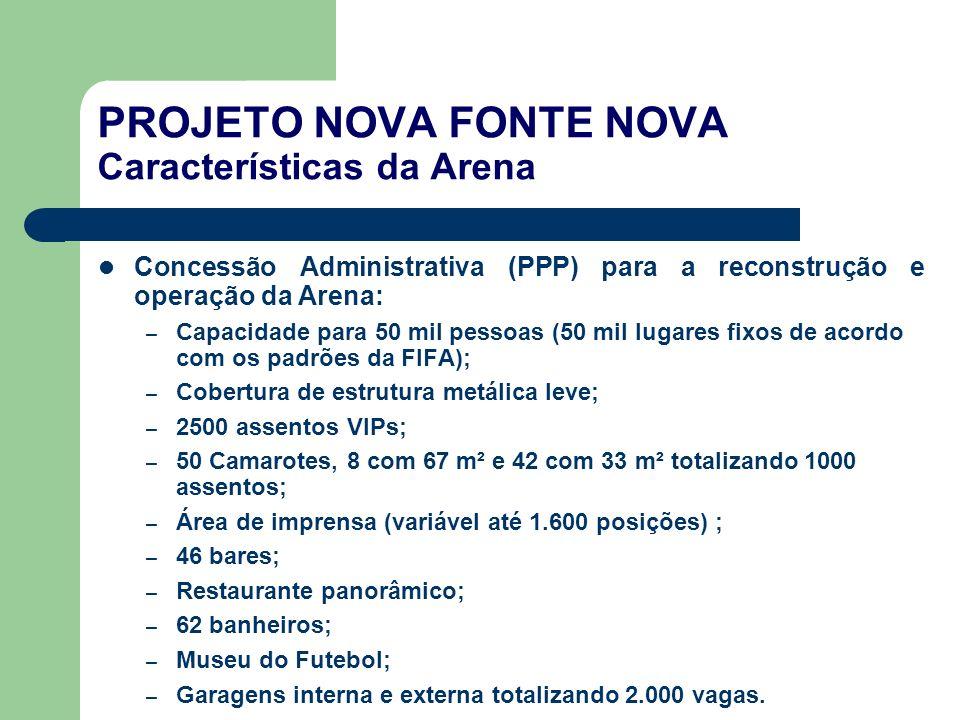 PROJETO NOVA FONTE NOVA Características da Arena Concessão Administrativa (PPP) para a reconstrução e operação da Arena: – Capacidade para 50 mil pess