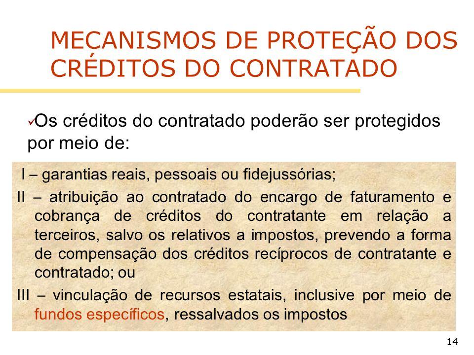14 MECANISMOS DE PROTEÇÃO DOS CRÉDITOS DO CONTRATADO I – garantias reais, pessoais ou fidejussórias; II – atribuição ao contratado do encargo de faturamento e cobrança de créditos do contratante em relação a terceiros, salvo os relativos a impostos, prevendo a forma de compensação dos créditos recíprocos de contratante e contratado; ou III – vinculação de recursos estatais, inclusive por meio de fundos específicos, ressalvados os impostos Os créditos do contratado poderão ser protegidos por meio de: