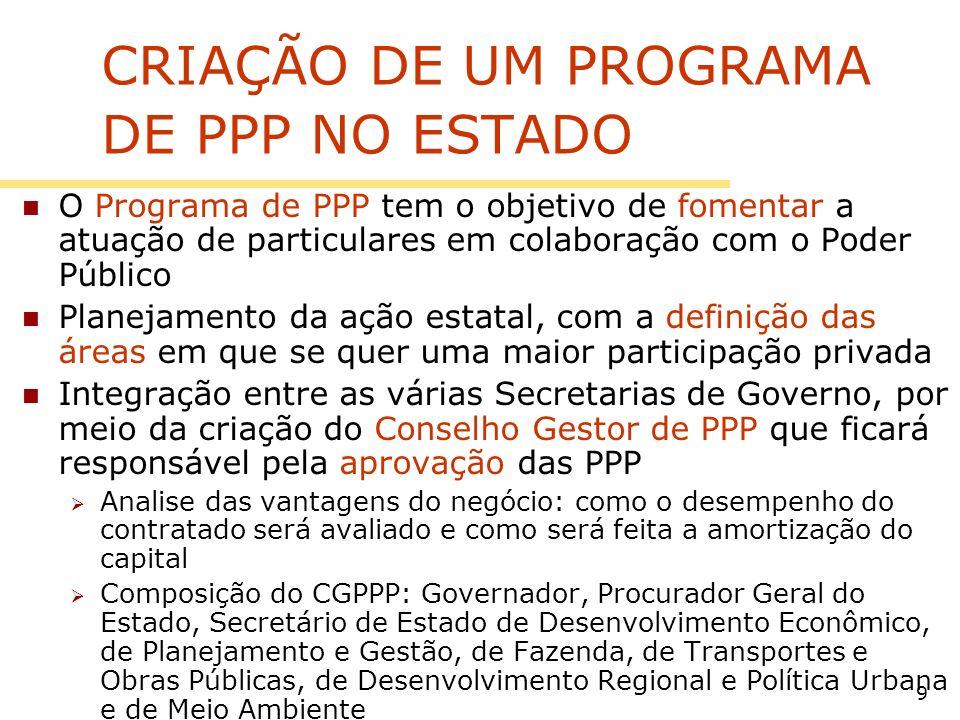 9 CRIAÇÃO DE UM PROGRAMA DE PPP NO ESTADO O Programa de PPP tem o objetivo de fomentar a atuação de particulares em colaboração com o Poder Público Pl