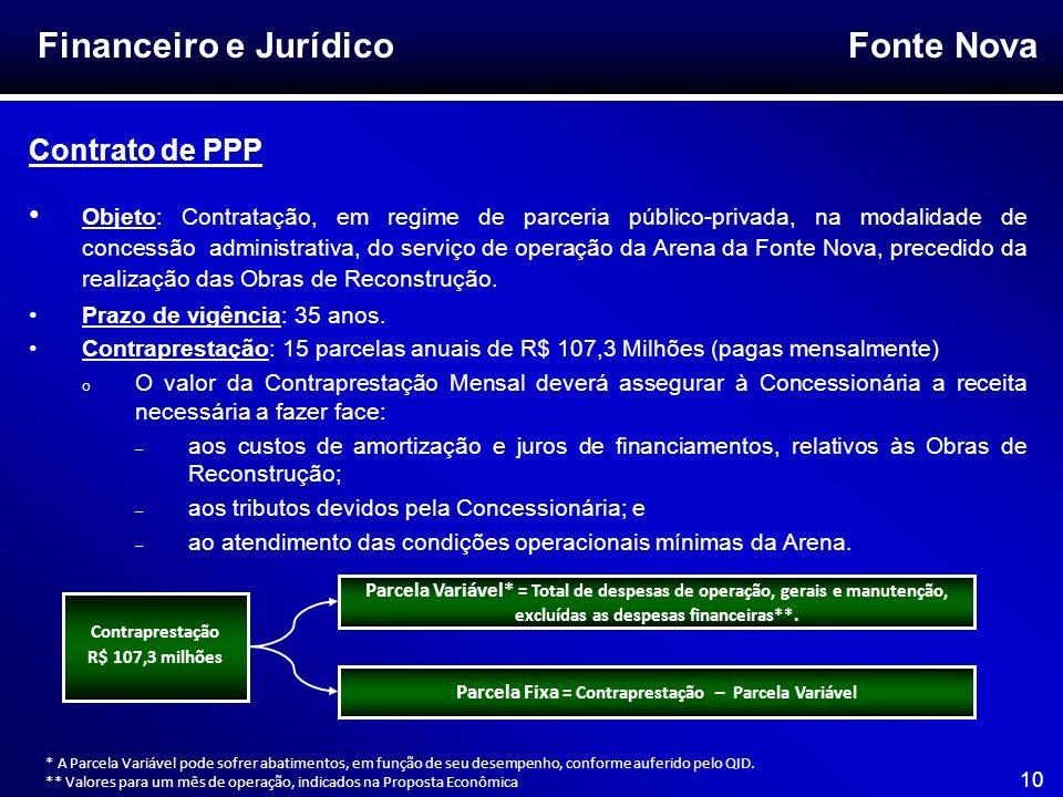 Fonte Nova 10 Financeiro e Jurídico Contrato de PPP Objeto: Contratação, em regime de parceria público-privada, na modalidade de concessão administrat