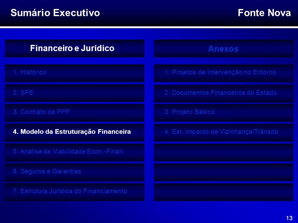 Fonte Nova 13 Financeiro e Jurídico 1. Histórico Sumário Executivo 2. SPE 3. Contrato de PPP 4. Modelo da Estruturação Financeira 5. Análise de Viabil