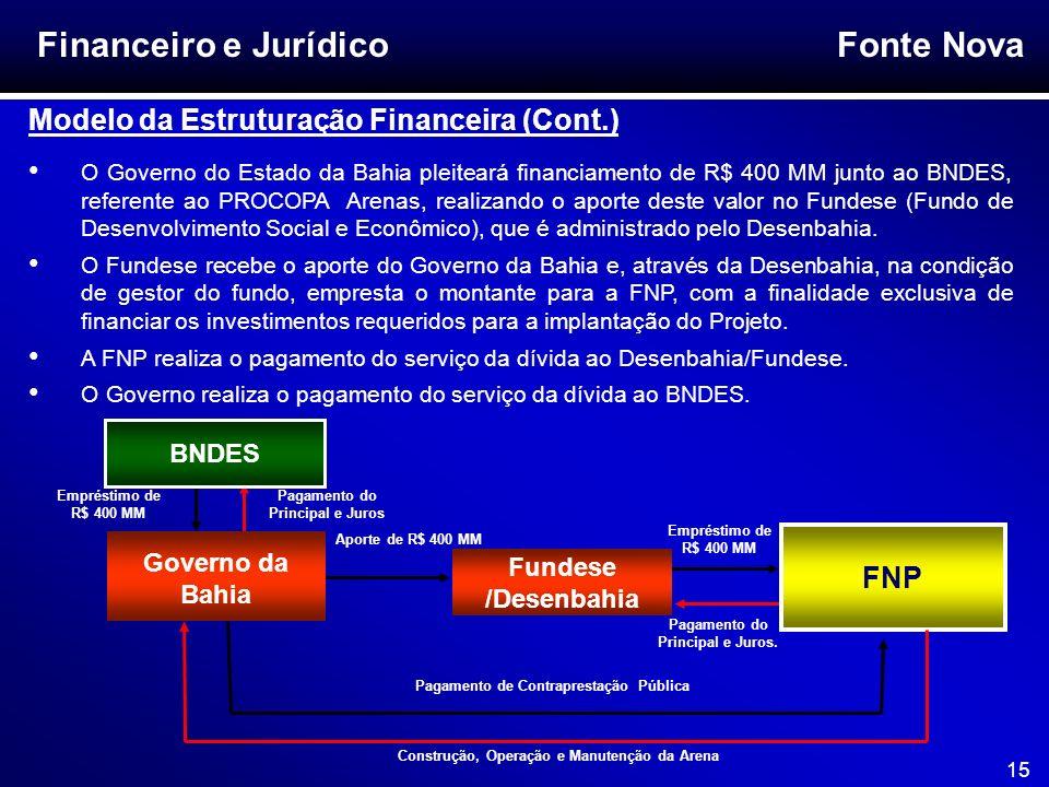 Fonte Nova 15 Governo da Bahia Financeiro e Jurídico Modelo da Estruturação Financeira (Cont.) O Governo do Estado da Bahia pleiteará financiamento de