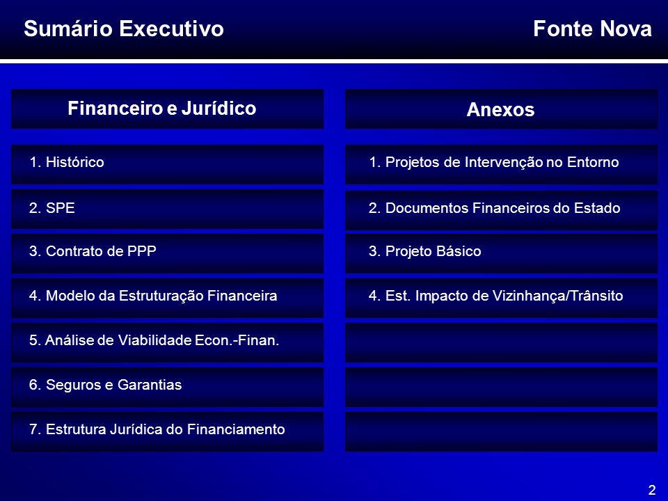 Fonte Nova 3 Financeiro e Jurídico 1.Histórico Sumário Executivo 2.