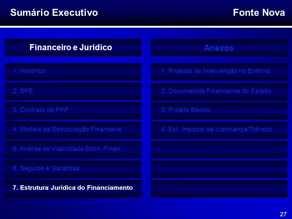 Fonte Nova 27 Financeiro e Jurídico 1. Histórico Sumário Executivo 2. SPE 3. Contrato de PPP 4. Modelo da Estruturação Financeira 5. Análise de Viabil