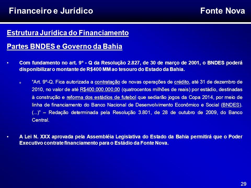 Fonte Nova 29 Financeiro e Jurídico Estrutura Jurídica do Financiamento Partes BNDES e Governo da Bahia Com fundamento no art. 9º - Q da Resolução 2.8