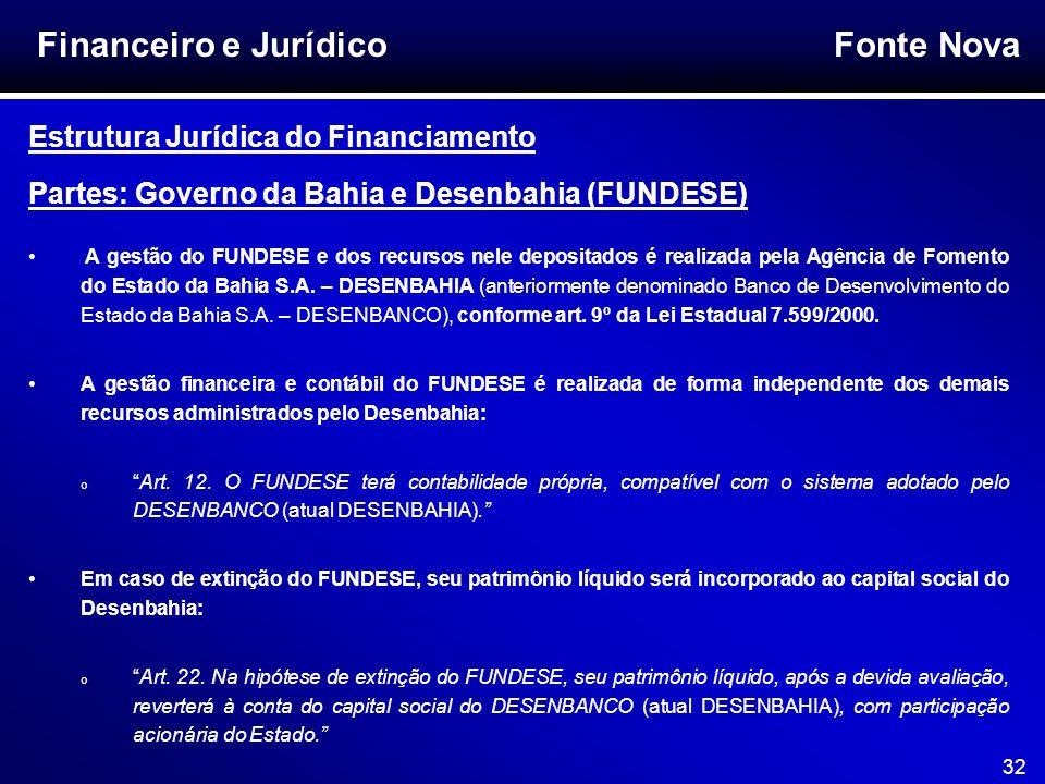 Fonte Nova 32 Financeiro e Jurídico Estrutura Jurídica do Financiamento Partes: Governo da Bahia e Desenbahia (FUNDESE) A gestão do FUNDESE e dos recu