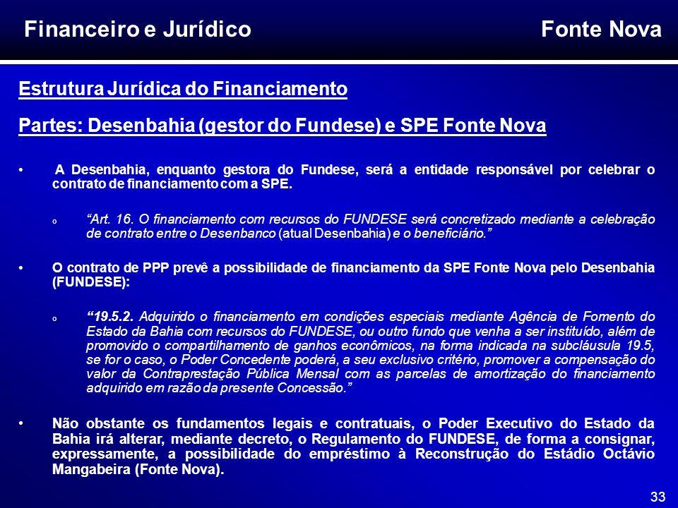 Fonte Nova 33 Financeiro e Jurídico Estrutura Jurídica do Financiamento Partes: Desenbahia (gestor do Fundese) e SPE Fonte Nova A Desenbahia, enquanto