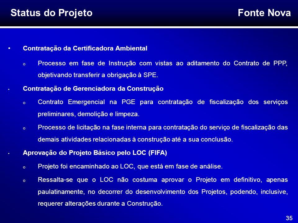 Fonte Nova 35 Status do Projeto Contratação da Certificadora Ambiental o Processo em fase de Instrução com vistas ao aditamento do Contrato de PPP, ob