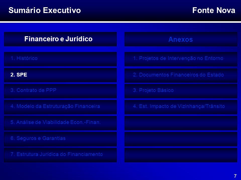 Fonte Nova 28 Financeiro e Jurídico Estrutura Jurídica do Financiamento Governo da Bahia Pagamento do Principal e Juros FNP BNDES Fundese / Desenbahia Empréstimo de R$ 400 MM Aporte de R$ 400 MM Empréstimo de R$ 400 MM Pagamento do Principal e Juros.