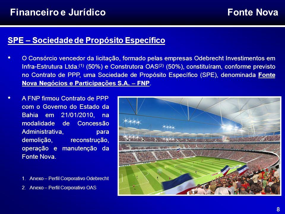 Fonte Nova 29 Financeiro e Jurídico Estrutura Jurídica do Financiamento Partes BNDES e Governo da Bahia Com fundamento no art.