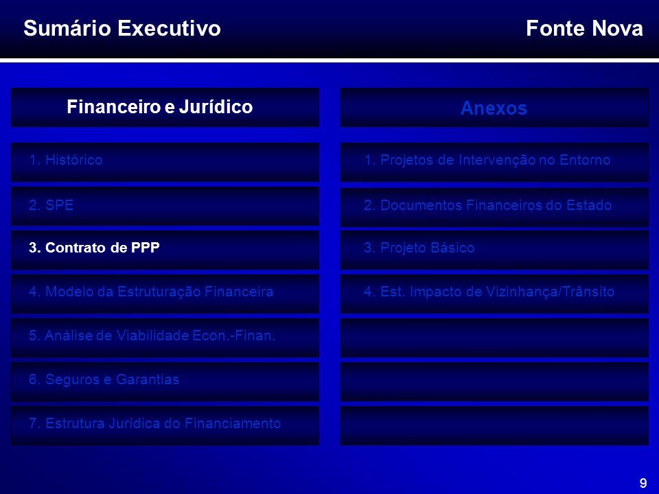 Fonte Nova 30 Financeiro e Jurídico Estrutura Jurídica do Financiamento Partes BNDES e Governo da Bahia Para efetivar o empréstimo junto ao BNDES, a Lei N.