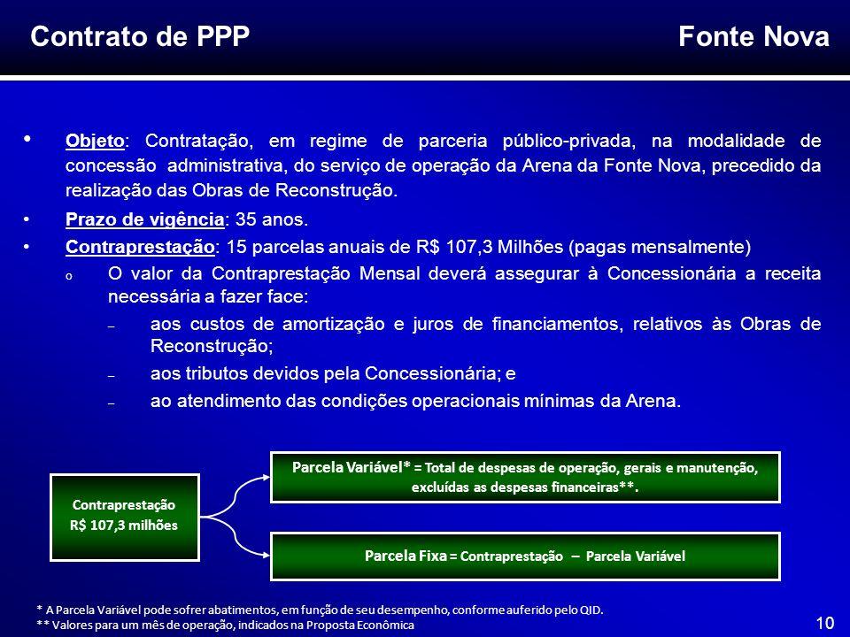 Fonte Nova 10 Contrato de PPP Objeto: Contratação, em regime de parceria público-privada, na modalidade de concessão administrativa, do serviço de ope
