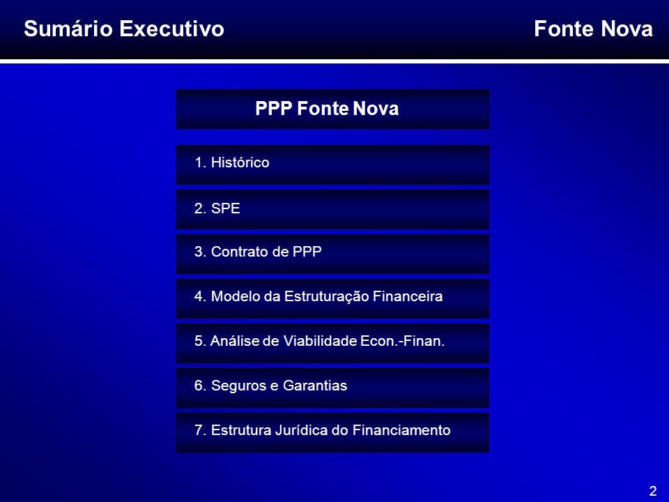 Fonte Nova 2 PPP Fonte Nova 1. Histórico Sumário Executivo 2. SPE 3. Contrato de PPP 4. Modelo da Estruturação Financeira 5. Análise de Viabilidade Ec