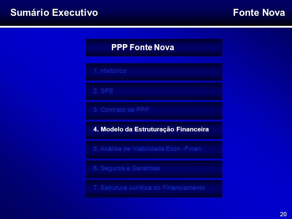 Fonte Nova 20 1. Histórico Sumário Executivo 2. SPE 3. Contrato de PPP 4. Modelo da Estruturação Financeira 5. Análise de Viabilidade Econ.-Finan. 6.