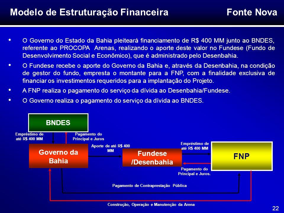 Fonte Nova 22 Governo da Bahia Modelo de Estruturação Financeira O Governo do Estado da Bahia pleiteará financiamento de R$ 400 MM junto ao BNDES, ref