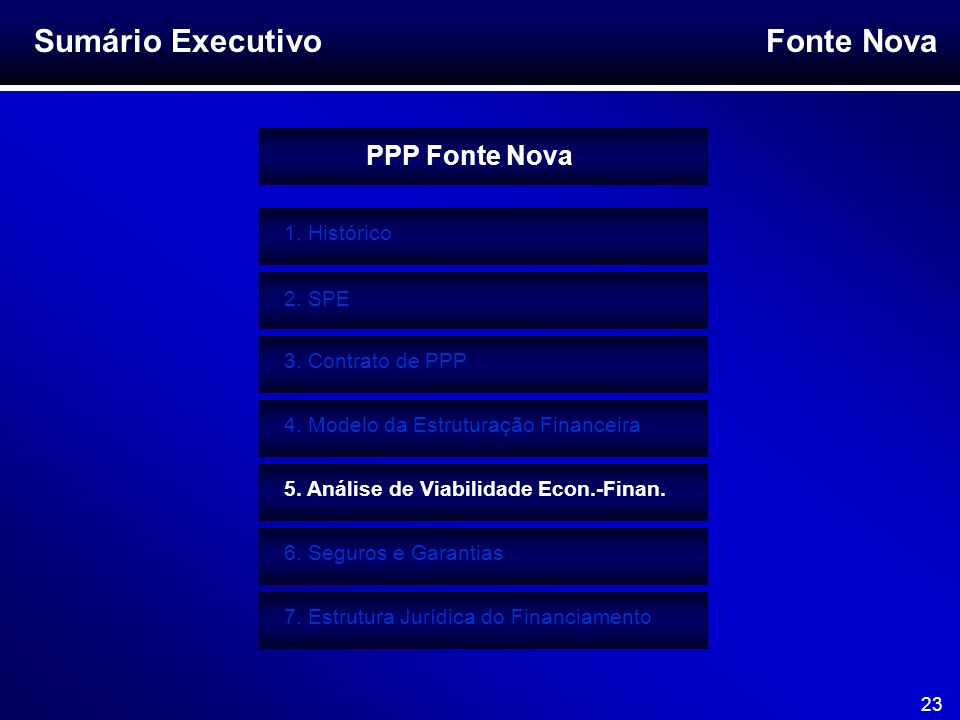 Fonte Nova 23 1. Histórico Sumário Executivo 2. SPE 3. Contrato de PPP 4. Modelo da Estruturação Financeira 5. Análise de Viabilidade Econ.-Finan. 6.