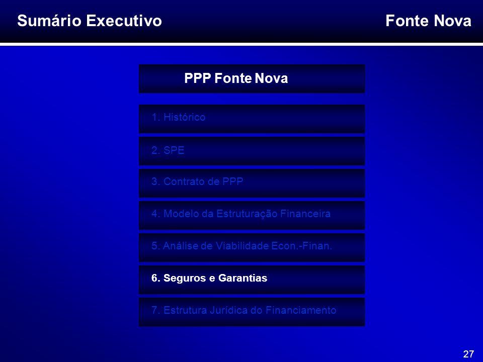 Fonte Nova 27 1. Histórico Sumário Executivo 2. SPE 3. Contrato de PPP 4. Modelo da Estruturação Financeira 5. Análise de Viabilidade Econ.-Finan. 6.