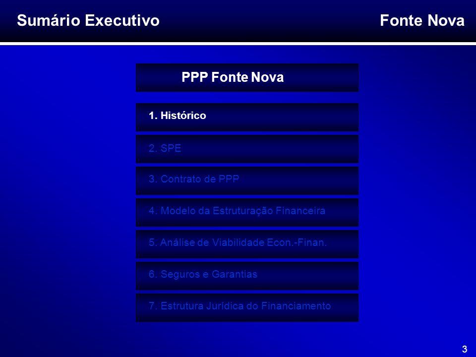 Fonte Nova 3 1. Histórico Sumário Executivo 2. SPE 3. Contrato de PPP 4. Modelo da Estruturação Financeira 5. Análise de Viabilidade Econ.-Finan. 6. S