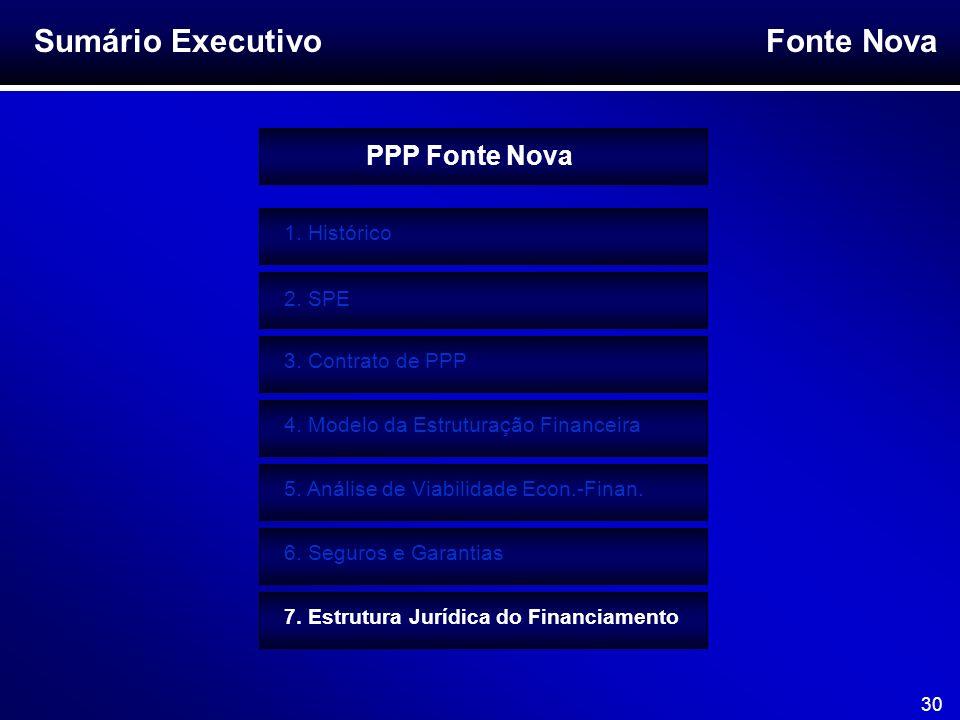 Fonte Nova 30 1. Histórico Sumário Executivo 2. SPE 3. Contrato de PPP 4. Modelo da Estruturação Financeira 5. Análise de Viabilidade Econ.-Finan. 6.