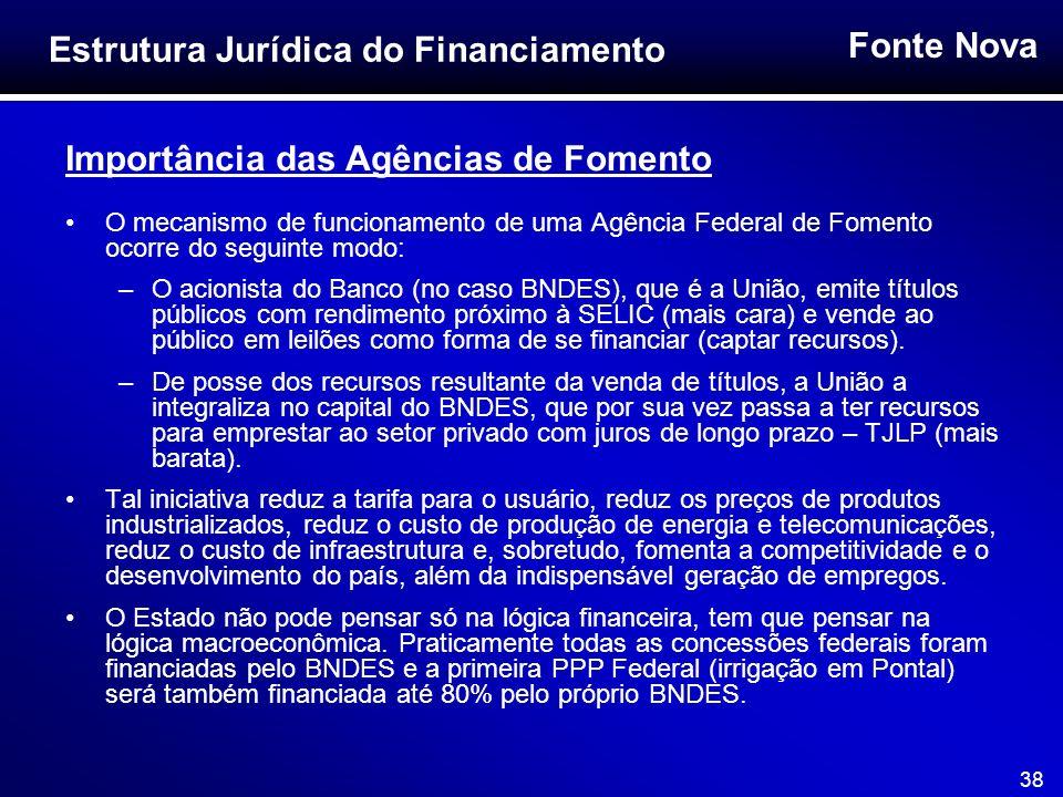 Fonte Nova 38 O mecanismo de funcionamento de uma Agência Federal de Fomento ocorre do seguinte modo: –O acionista do Banco (no caso BNDES), que é a U