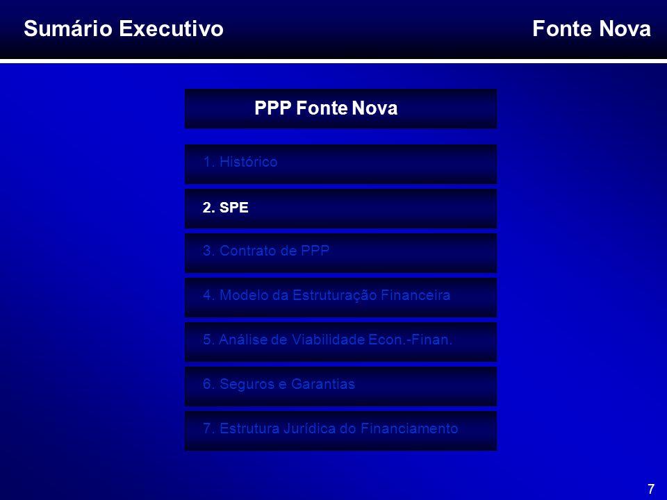 Fonte Nova 7 1. Histórico Sumário Executivo 2. SPE 3. Contrato de PPP 4. Modelo da Estruturação Financeira 5. Análise de Viabilidade Econ.-Finan. 6. S