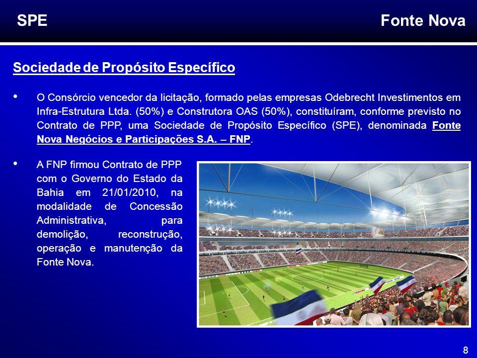 Fonte Nova 8 SPE Sociedade de Propósito Específico O Consórcio vencedor da licitação, formado pelas empresas Odebrecht Investimentos em Infra-Estrutur