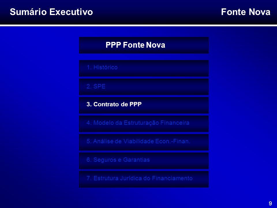 Fonte Nova 9 1. Histórico Sumário Executivo 2. SPE 3. Contrato de PPP 4. Modelo da Estruturação Financeira 5. Análise de Viabilidade Econ.-Finan. 6. S