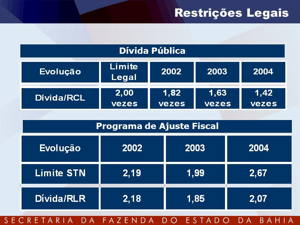 Dívida Pública Restrições Legais Programa de Ajuste Fiscal