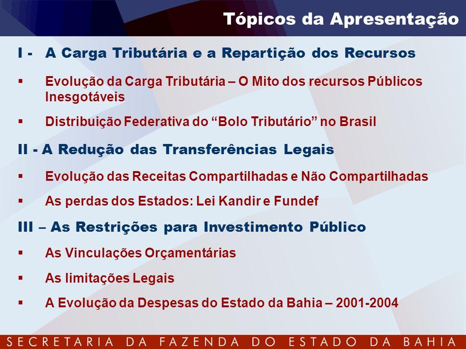 www.sefaz.ba.gov.br