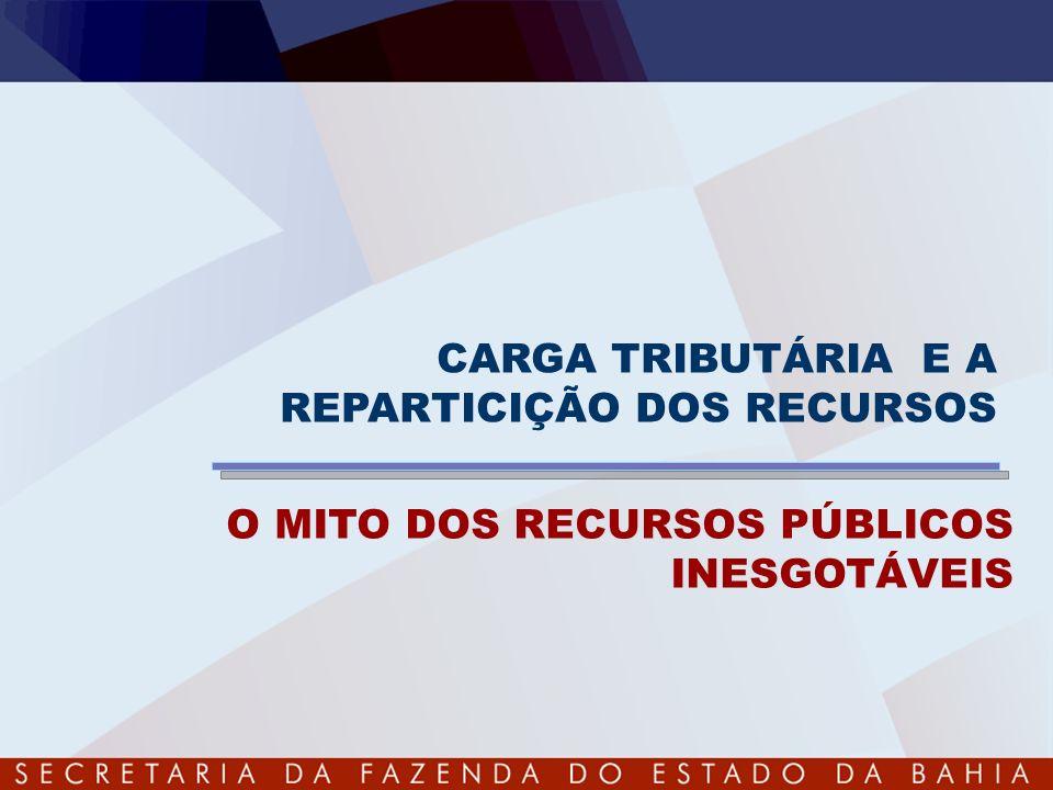 CARGA TRIBUTÁRIA E A REPARTICIÇÃO DOS RECURSOS O MITO DOS RECURSOS PÚBLICOS INESGOTÁVEIS