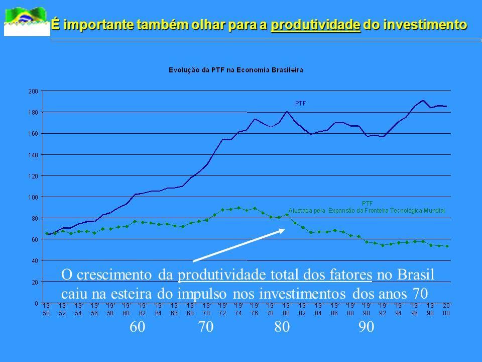 OS DOIS LADOS DO INVESTIMENTO 1.O investimento faz a economia se mover, ou seja, ele estimula a demanda (aspecto cíclico, teoria de Keynes, etc.) 2.O