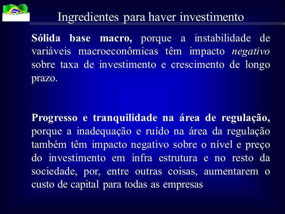 É importante também olhar para a produtividade do investimento O crescimento da produtividade total dos fatores no Brasil caiu na esteira do impulso n