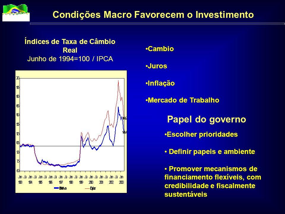 Prioridades para 2004 Não retardar as decisões de investimento do setor privado: clareza de políticas macro e micro econômicas Estabelecer as priorida