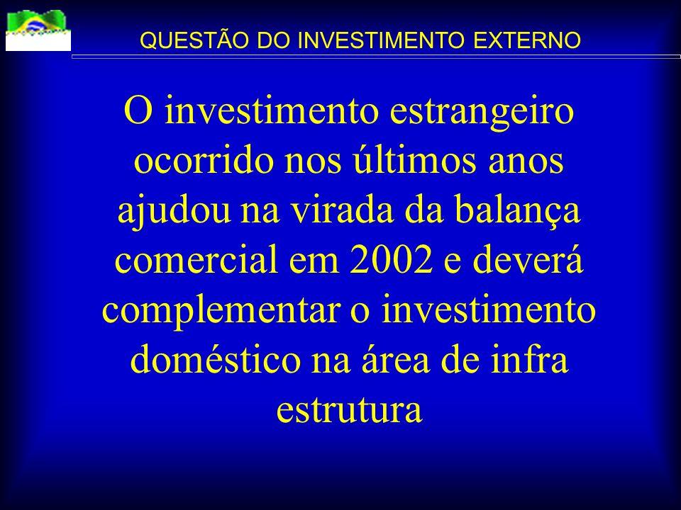 Índices de Taxa de Câmbio Real Junho de 1994=100 / IPCA Condições Macro Favorecem o Investimento Cambio Juros Inflação Mercado de Trabalho Escolher pr