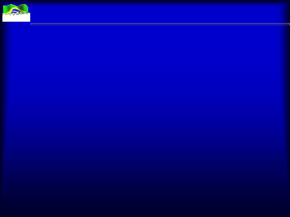 0 5 10 15 20 25 30 35 1999200020012002 Eletricidade, Gás e Água Telecomunicações Outros Serviços Indústria Agric. e Pecuária US$ bilhões Ingresso de I