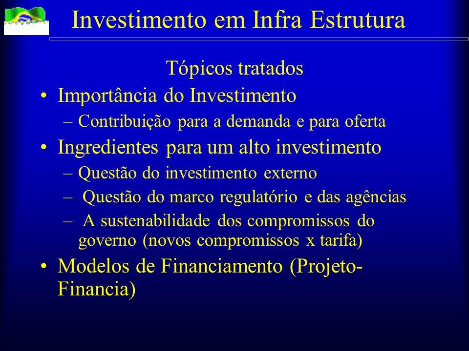 Investimento em Infra Estrutura Tópicos tratados Importância do Investimento –Contribuição para a demanda e para oferta Ingredientes para um alto investimento –Questão do investimento externo – Questão do marco regulatório e das agências – A sustenabilidade dos compromissos do governo (novos compromissos x tarifa) Modelos de Financiamento (Projeto- Financia)