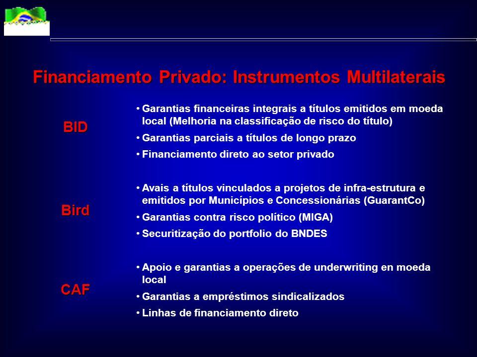 Bancos Privados Empréstimos Sindicalizados Fundos de Pensão Nacionais R$ 18 Bilhões Merc. de Capitais Certificados de Recebíveis Debêntures Parcerias