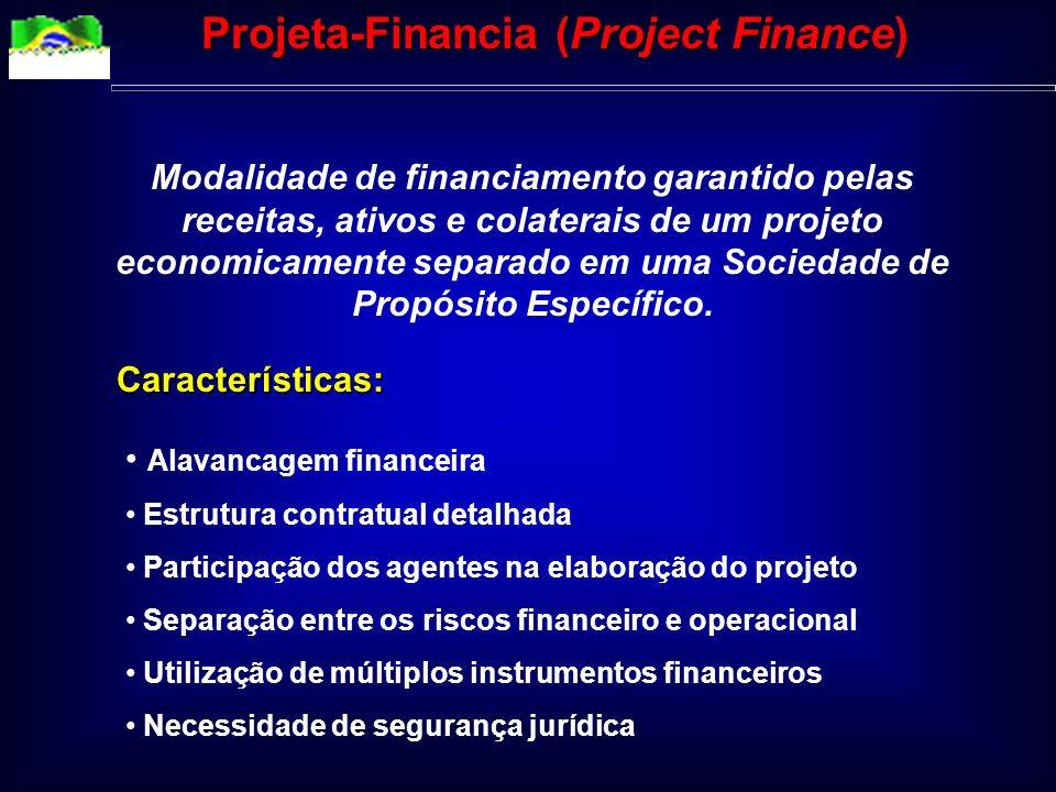 Financiamento Privado: Instrumentos Multilaterais BID Garantias financeiras integrais a títulos emitidos em moeda local (Melhoria na classificação de