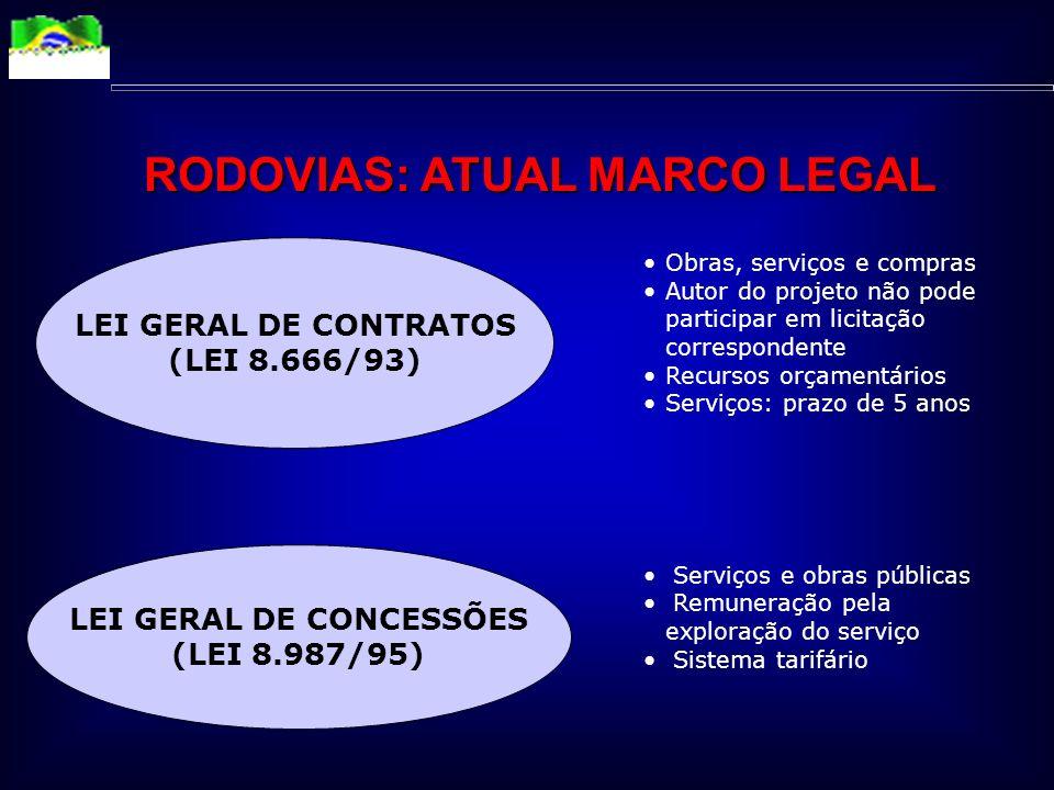 Oportunidades de Projeta-Financia RODOVIAS – Principais Eixos (custo Brasil) Rodovia Mercosul, Fernão Dias, Sepetiba (109 RJ), Anel de Santos SANEAMEN